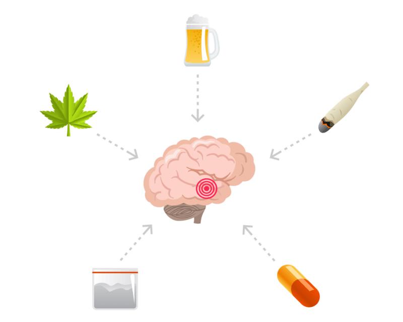drogas y epilepsia