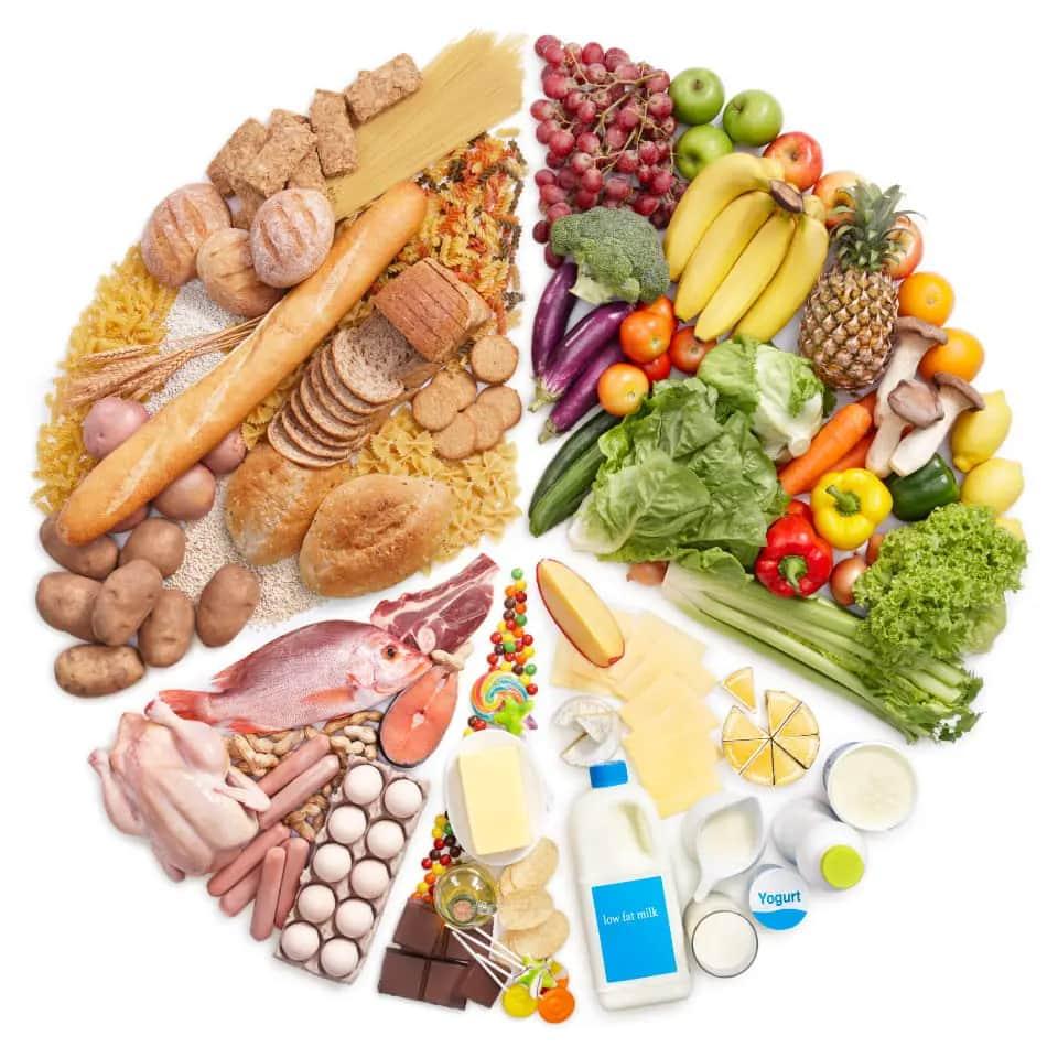circulo de alimentos saludables